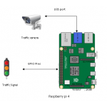 Design and Implementation of Portable Smart Wireless Pedestrian Crossing Control System